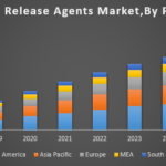 Global Release Agents Market