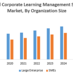 Global Corporate Learning Management System Market