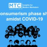 Consumerism phase shift amidst COVID-19