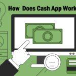 How Does the Cash App work | Send & Receive Money | Appgo.cash