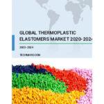 Thermoplastic Elastomers Market Analysis Report 2024