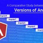 The origin and evolution of Angular JS App Development
