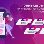 Dating App Development- Key Features, Types, Cost, and Monetization Strategies!